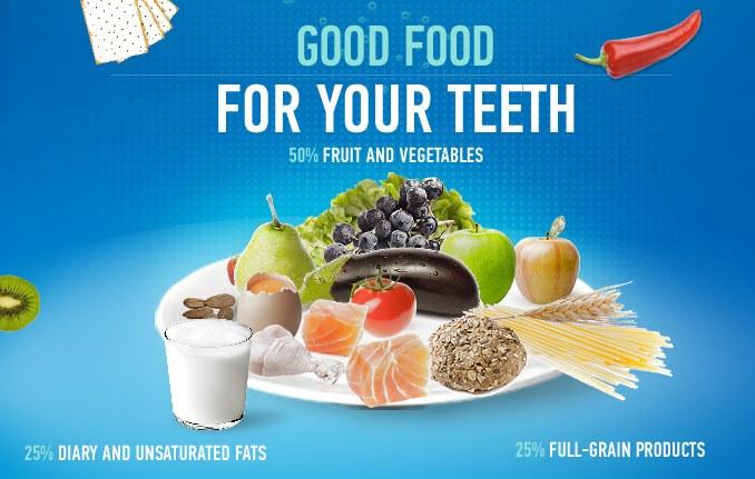 Chế độ ăn cân bằng tốt cho răng