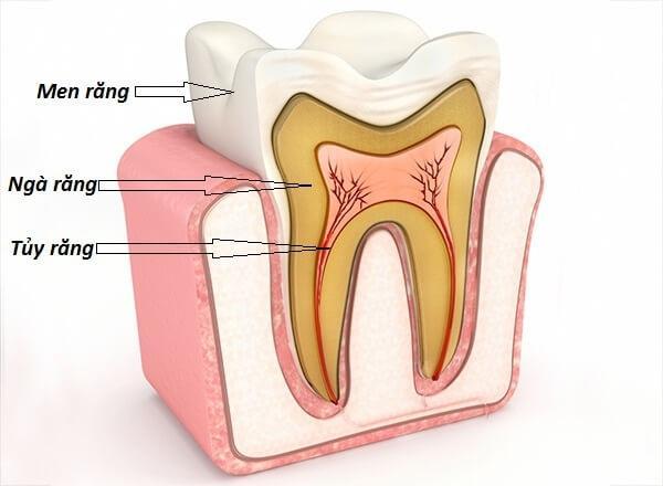 Chữa tuỷ răng sữa